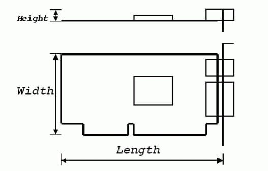 PCI-card-bracket-height-and-width