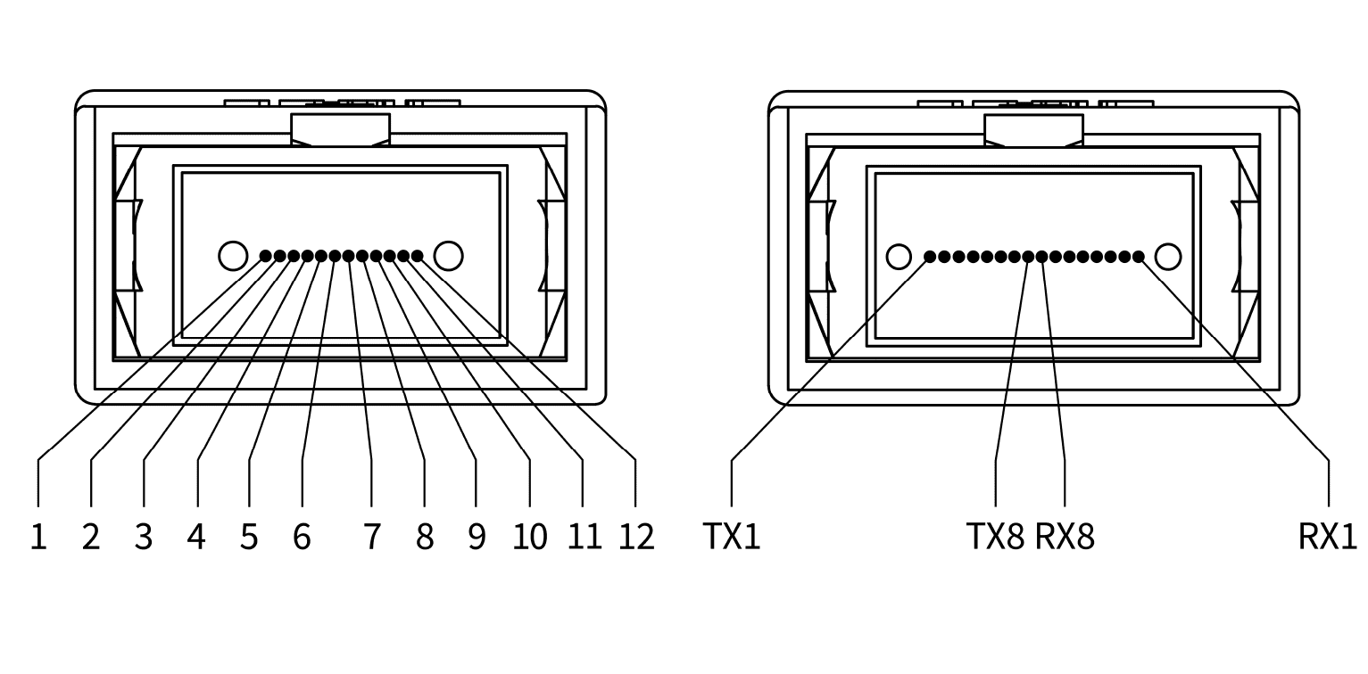 100G SR4 and 400G SR8 connecting MPO