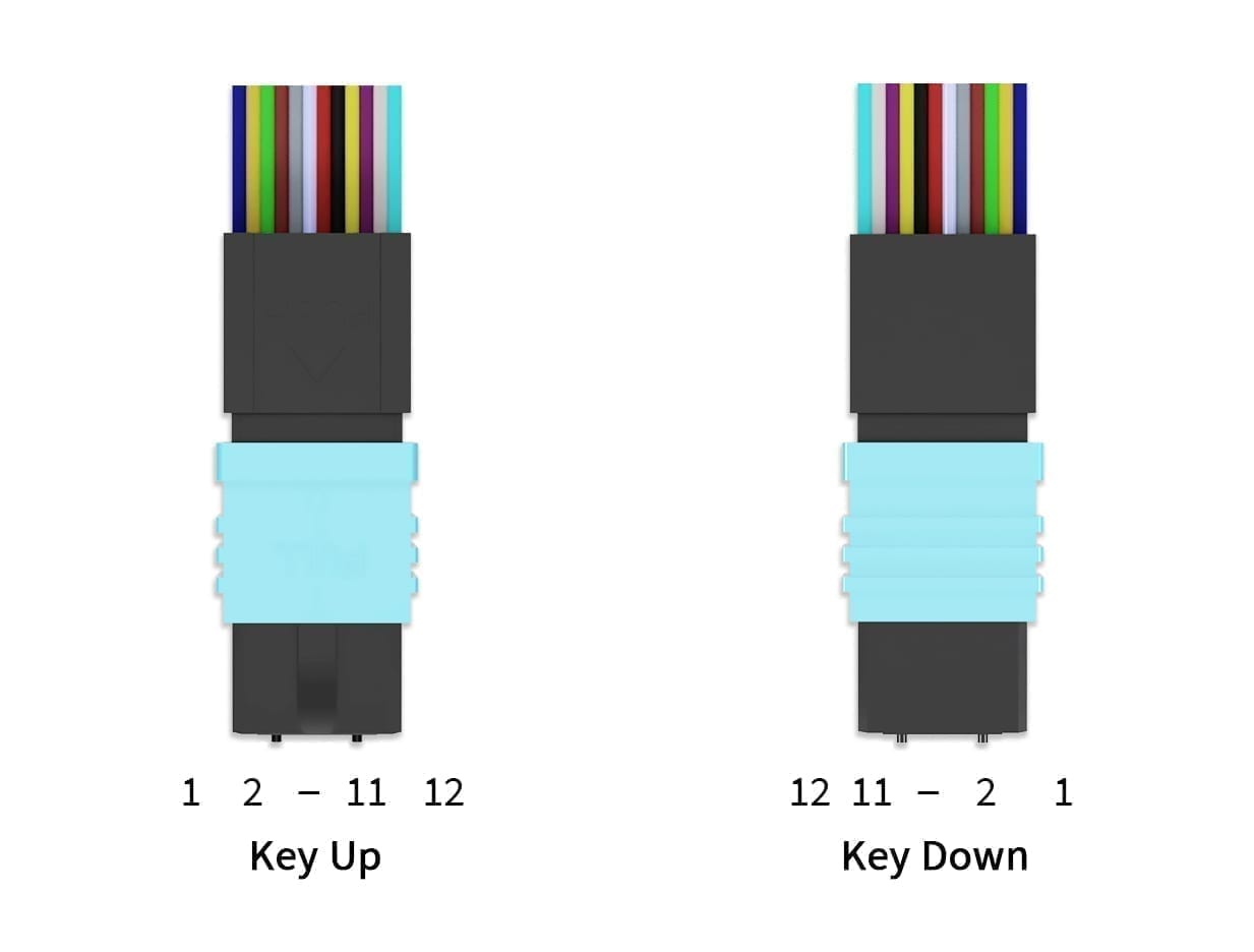 MPO-Numbering-of-Pins.